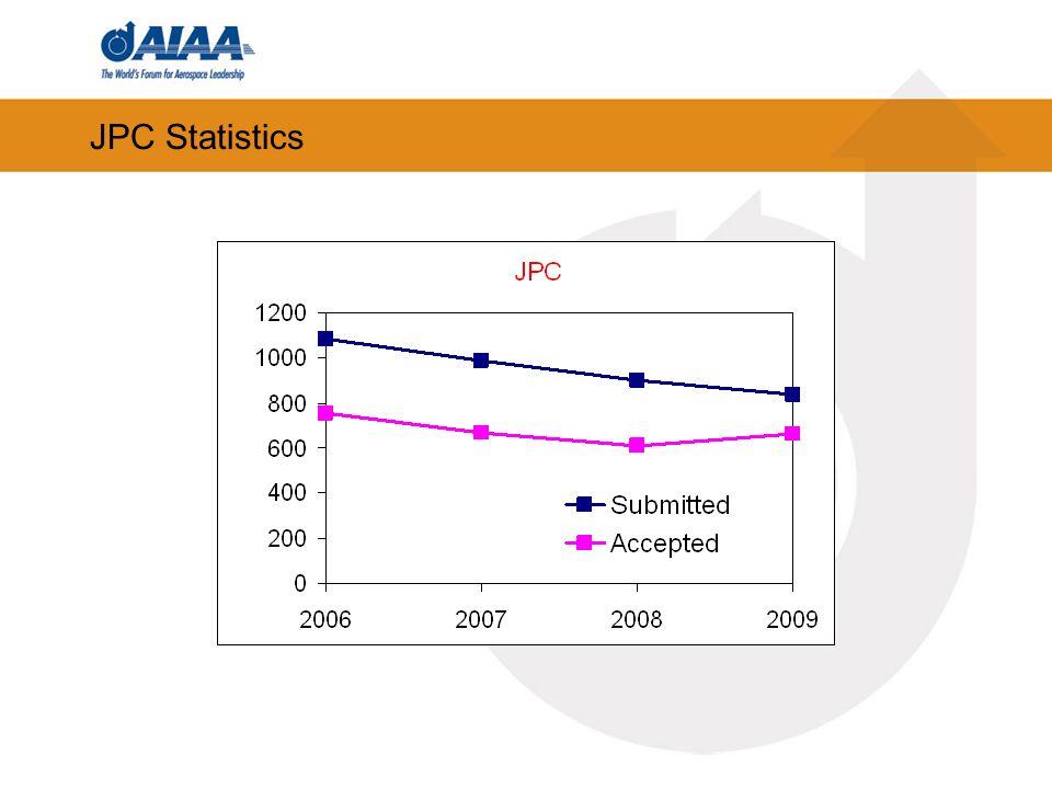 JPC Statistics