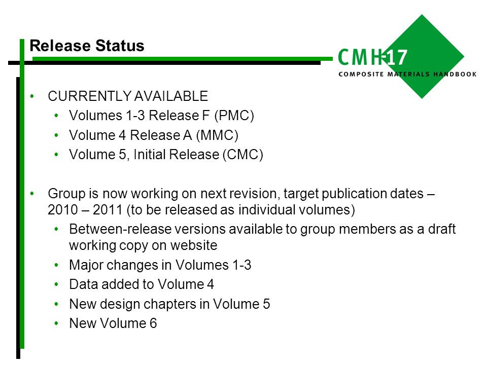 Release Status CURRENTLY AVAILABLE Volumes 1-3 Release F (PMC)
