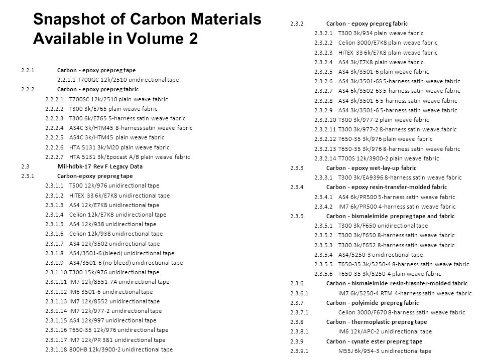 Snapshot of Carbon Materials Available in Volume 2