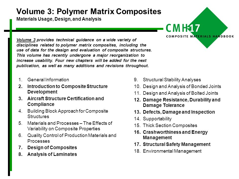 Volume 3: Polymer Matrix Composites Materials Usage, Design, and Analysis