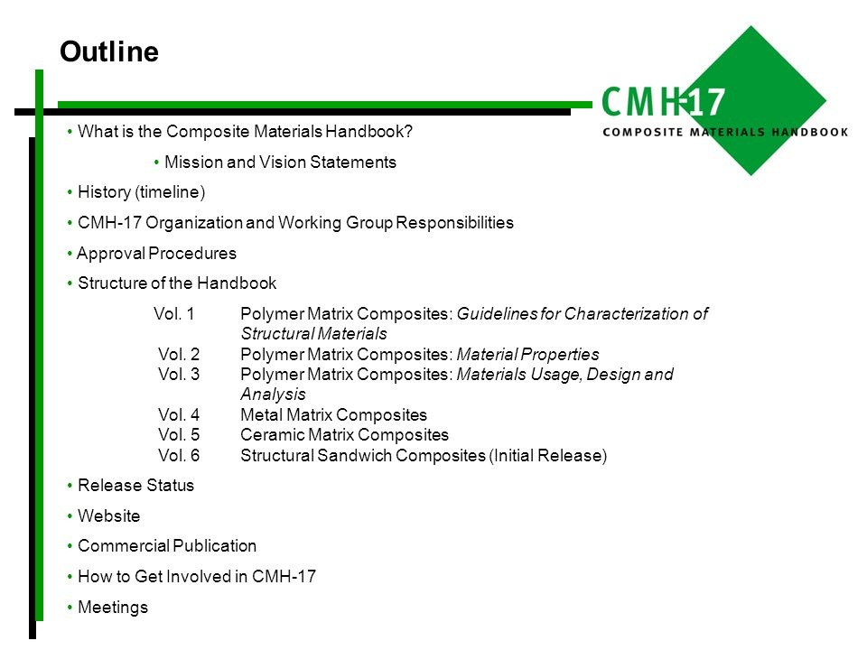 Outline What is the Composite Materials Handbook
