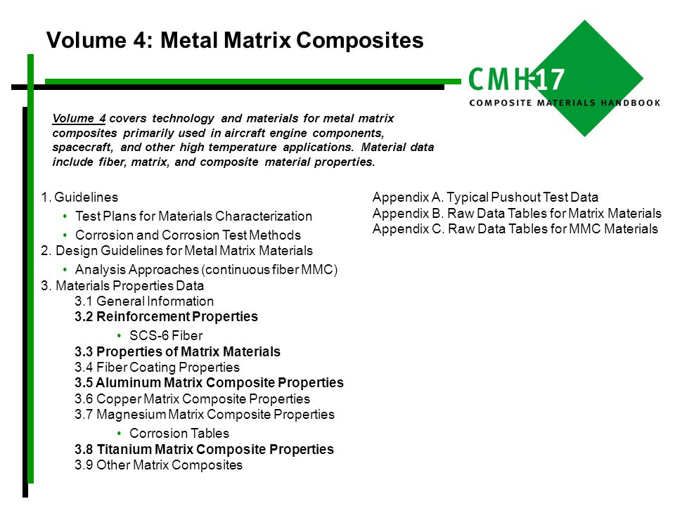 Volume 4: Metal Matrix Composites