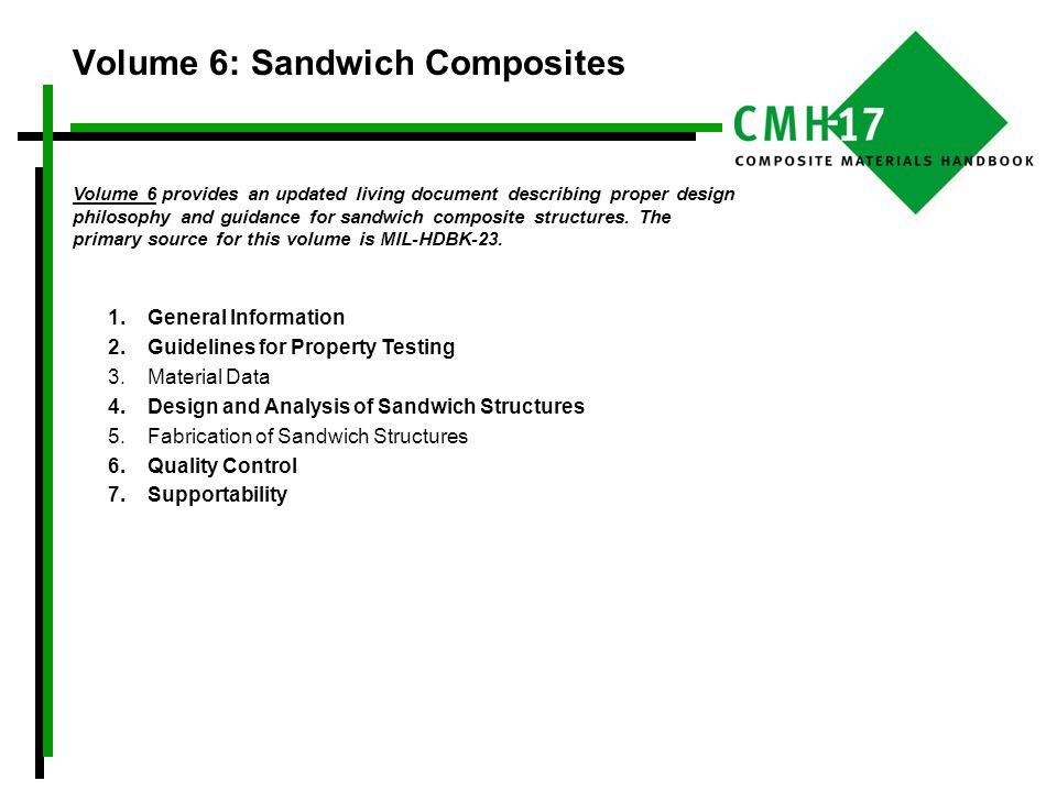 Volume 6: Sandwich Composites
