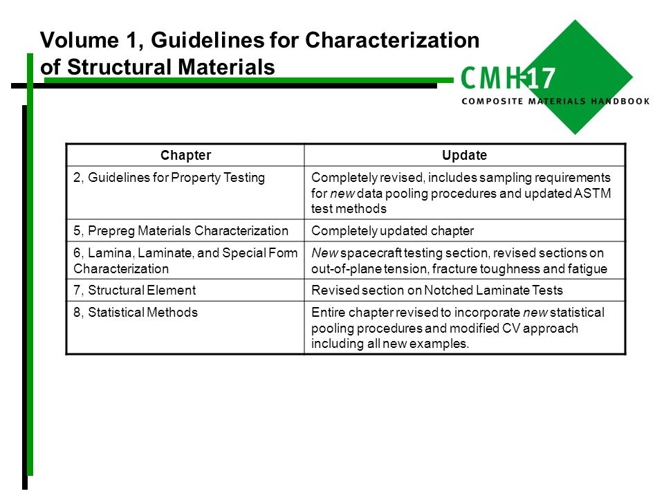 Volume 1, Guidelines for Characterization of Structural Materials