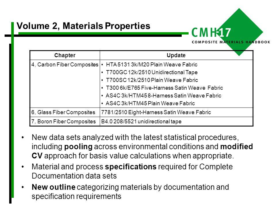 Volume 2, Materials Properties