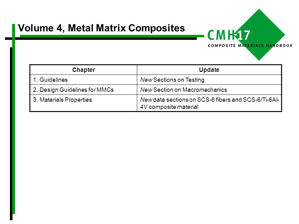 Volume 4, Metal Matrix Composites