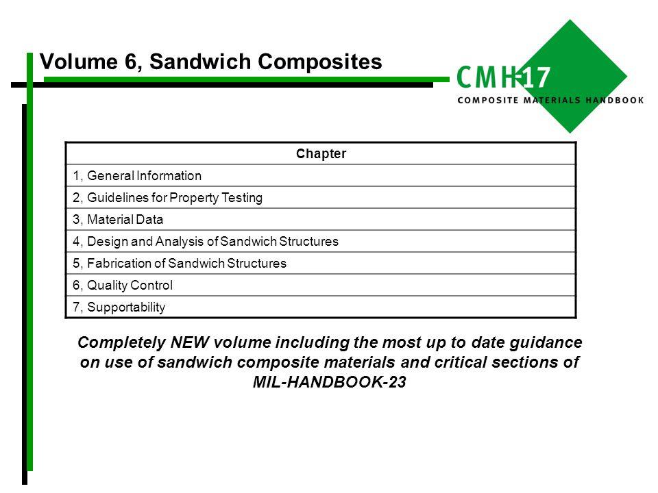 Volume 6, Sandwich Composites