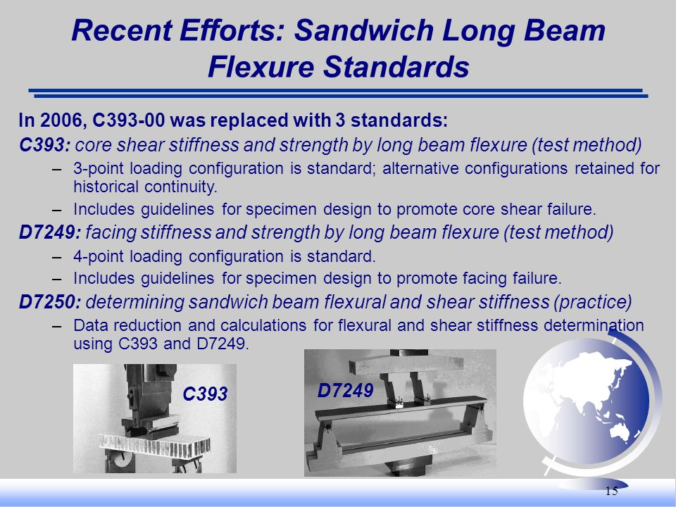 Recent Efforts: Sandwich Long Beam Flexure Standards