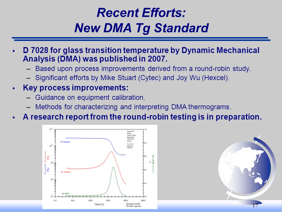 Recent Efforts: New DMA Tg Standard