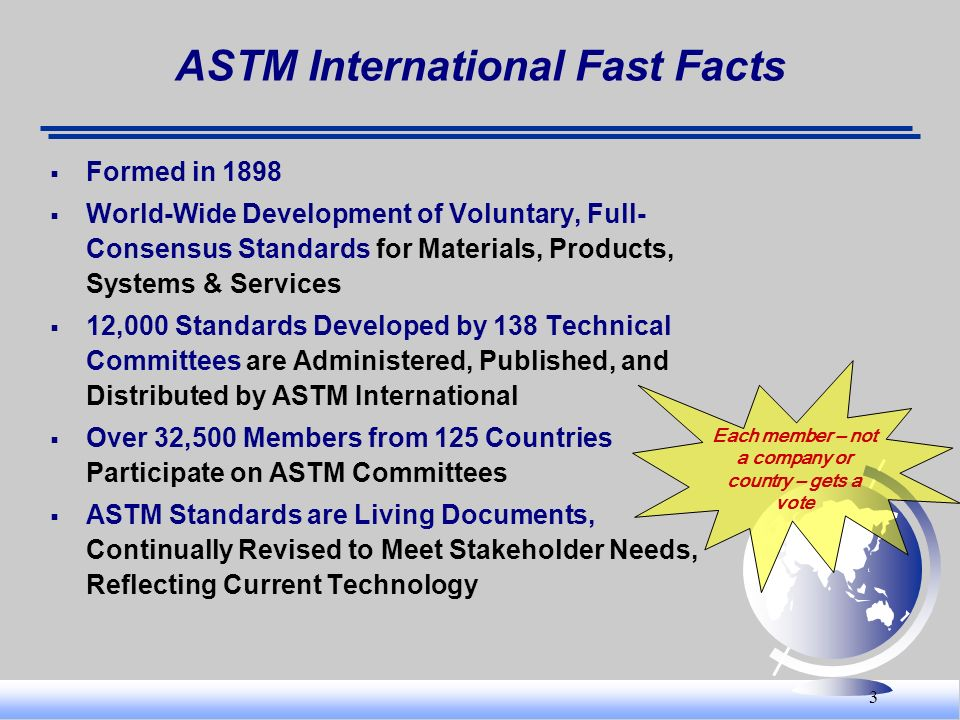 ASTM International Fast Facts