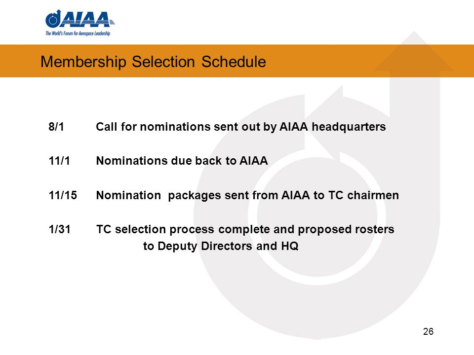 Membership Selection Schedule