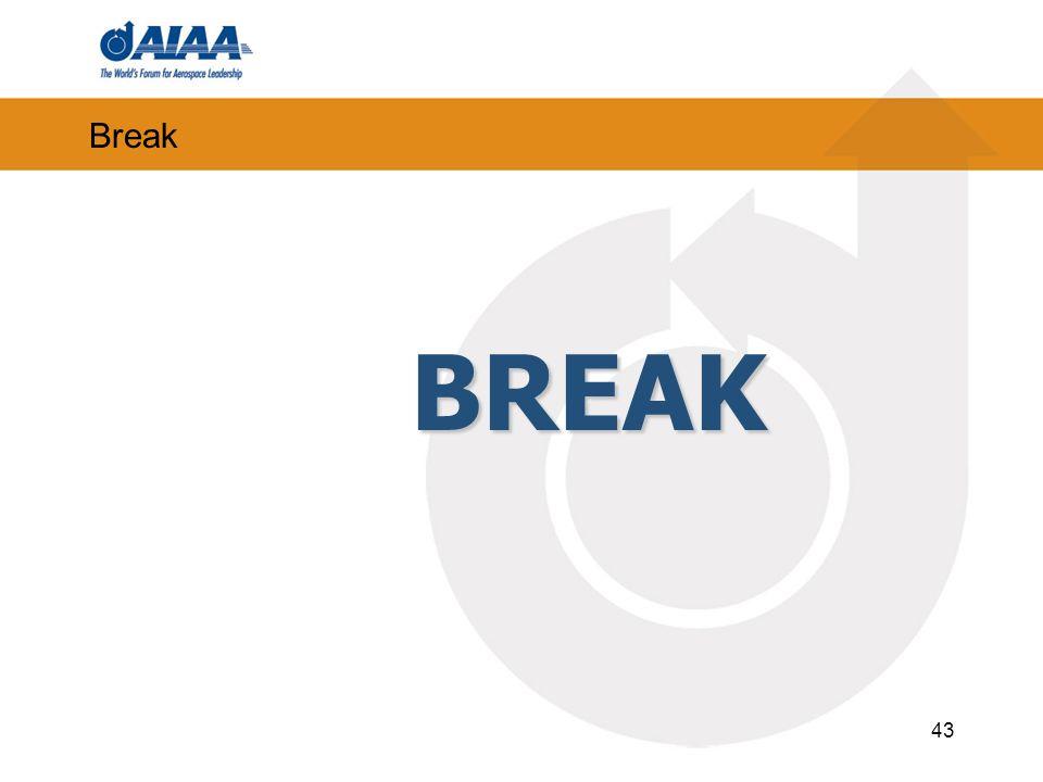 Break BREAK