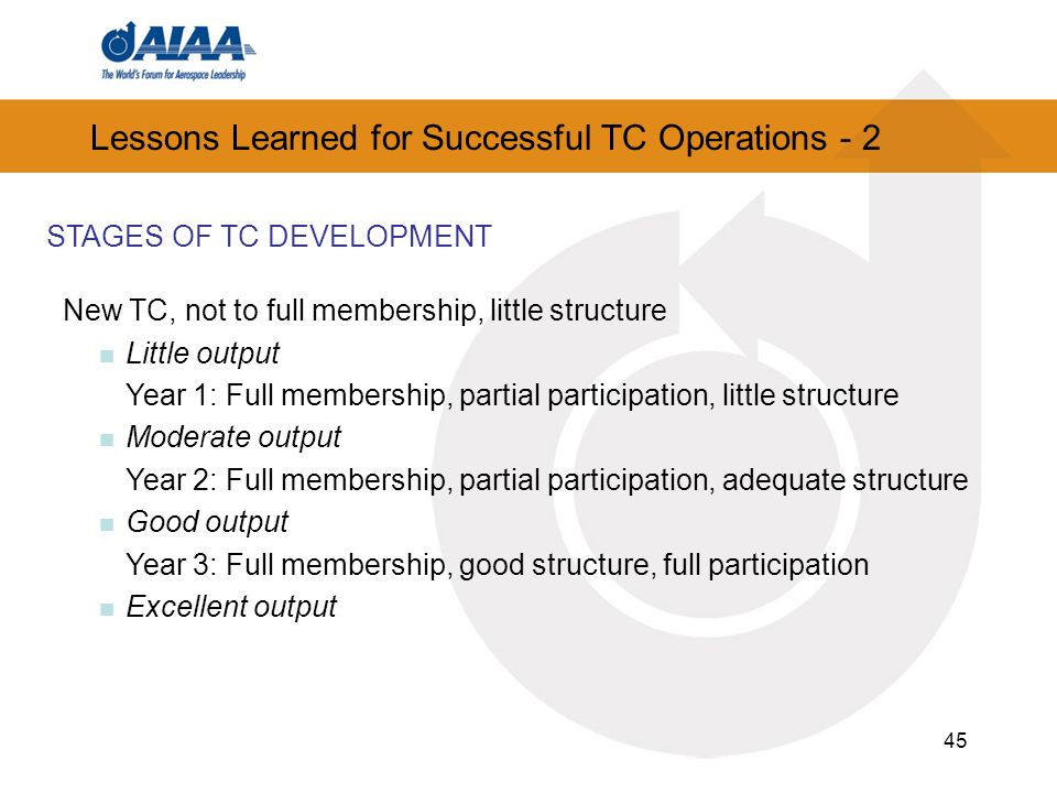 Lessons Learned for Successful TC Operations - 2