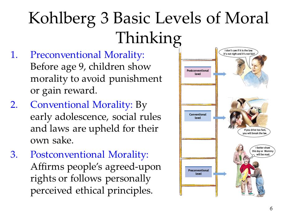 levels of moral development pdf