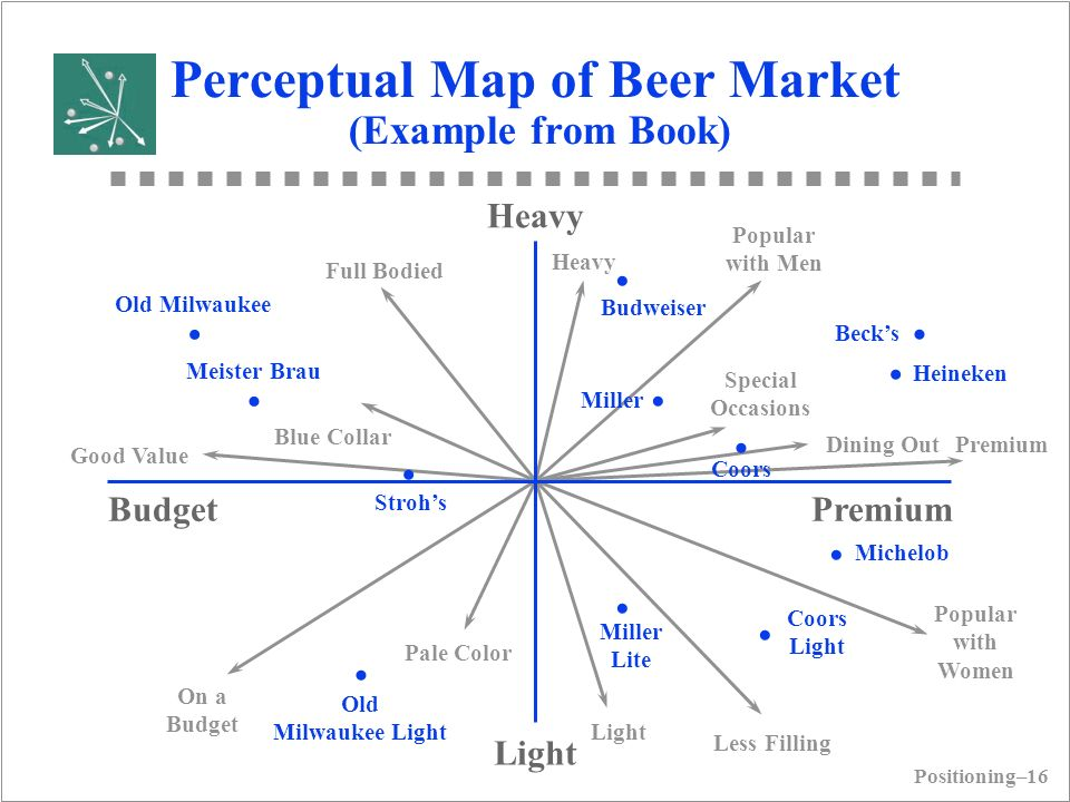 perceptual mapping concept In this lesson, you'll learn about perceptual mapping, including its techniques and  some  niche strategy in marketing: definition & concept.