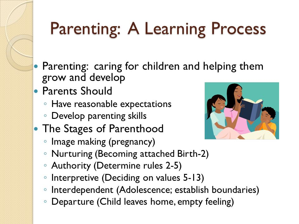 Parenting: A Learning Process