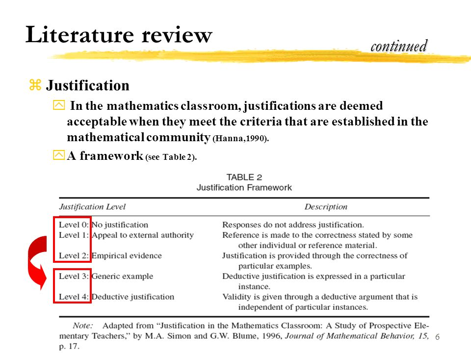 Write Online  Literature Review Writing Guide   Overview