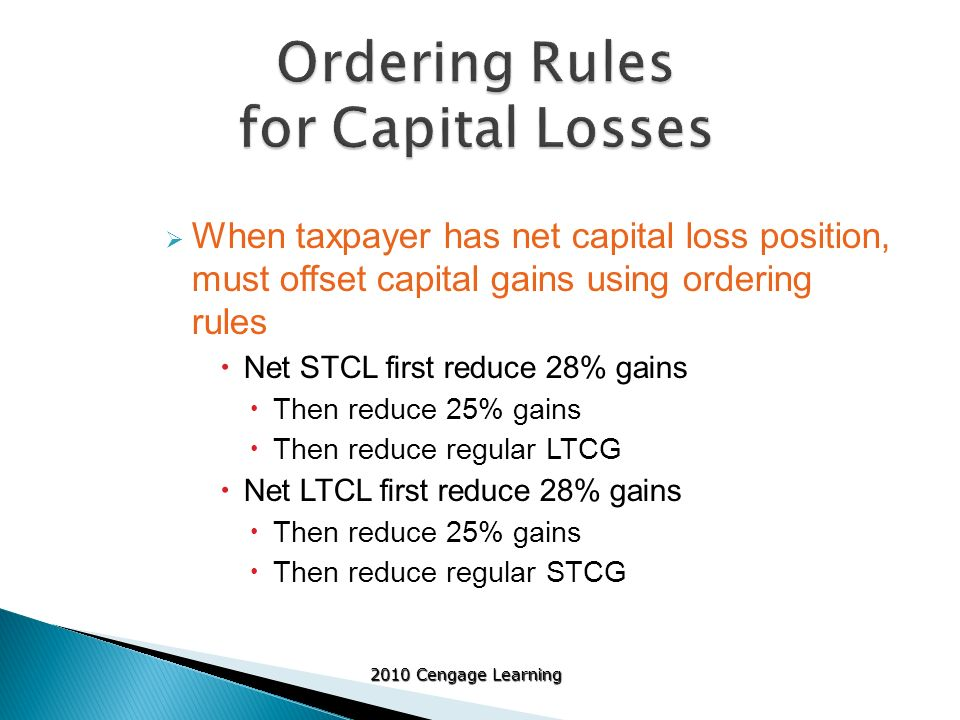 how to calculate tax loss carry forward