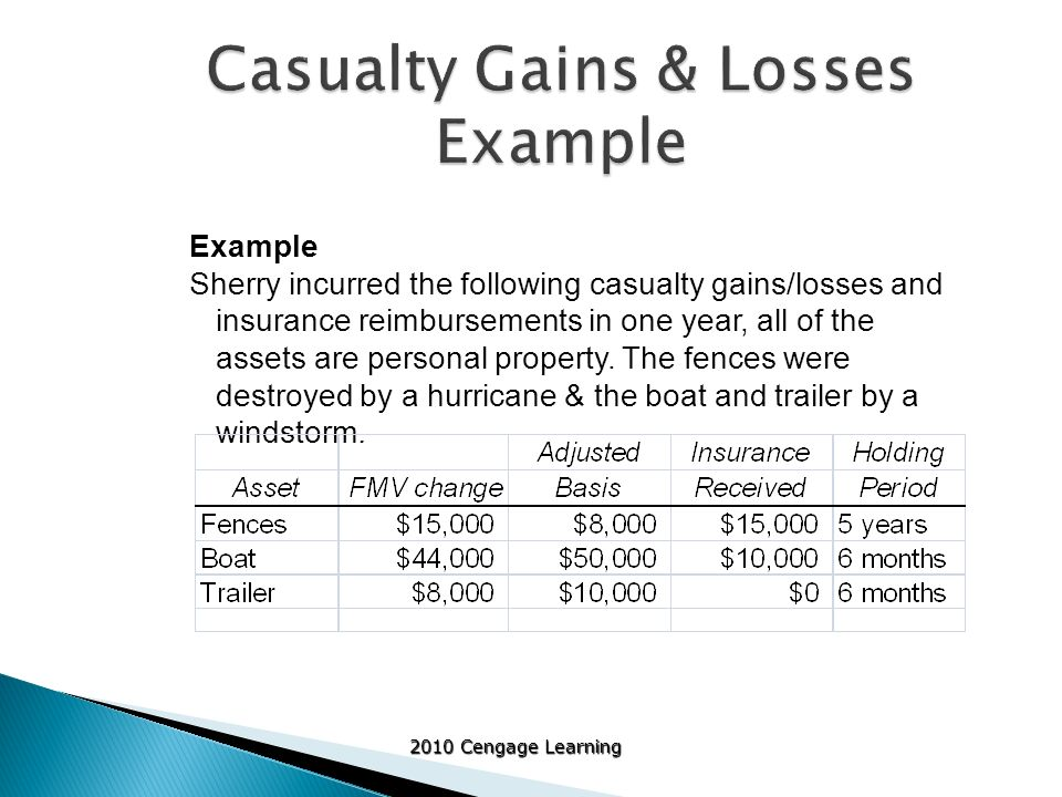 Chapter 8 Capital Gains And Losses Ppt Download