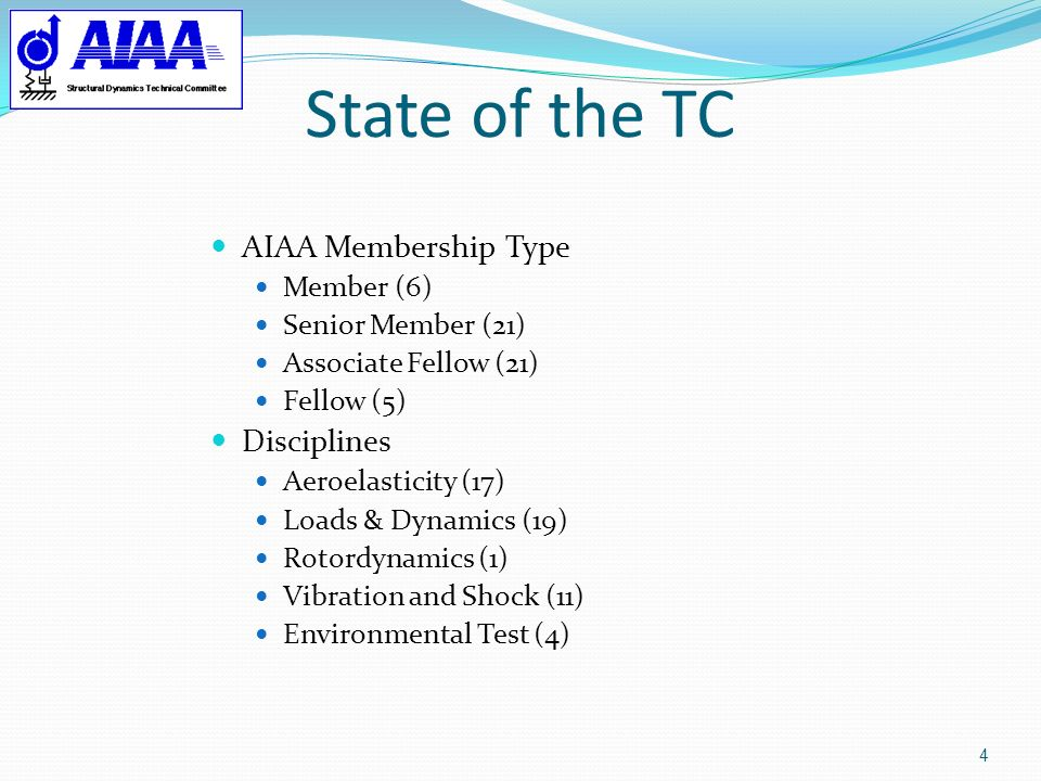 State of the TC AIAA Membership Type Disciplines Member (6)