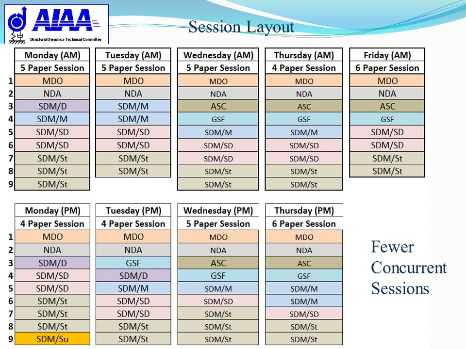Session Layout Fewer Concurrent Sessions
