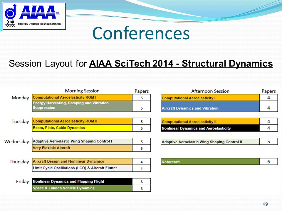 Session Layout for AIAA SciTech 2014 - Structural Dynamics