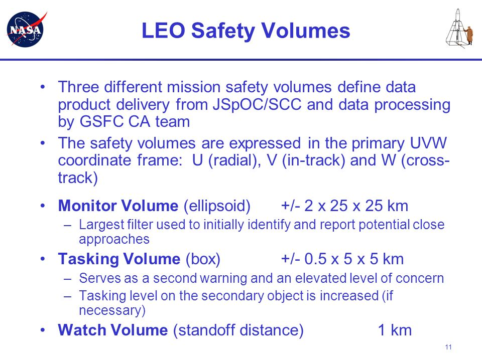LEO Safety Volumes Three different mission safety volumes define data product delivery from JSpOC/SCC and data processing by GSFC CA team.