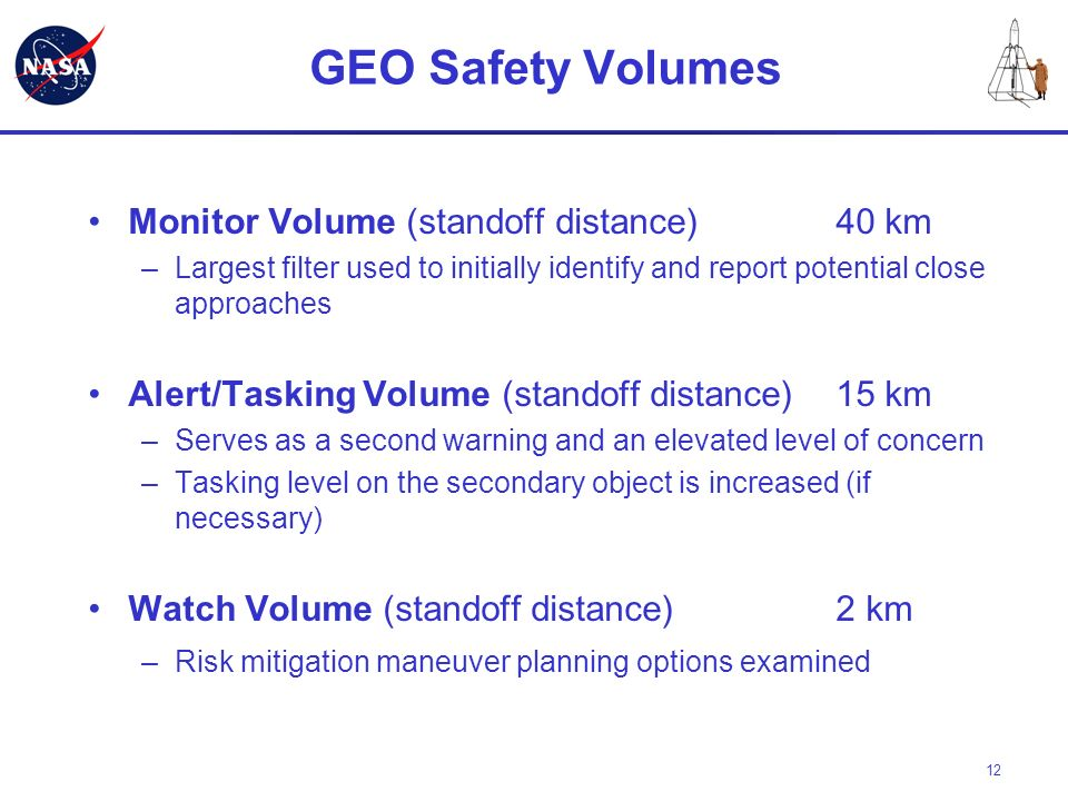 GEO Safety Volumes Monitor Volume (standoff distance) 40 km