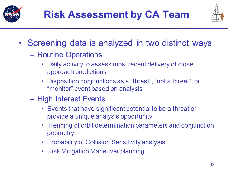 Risk Assessment by CA Team