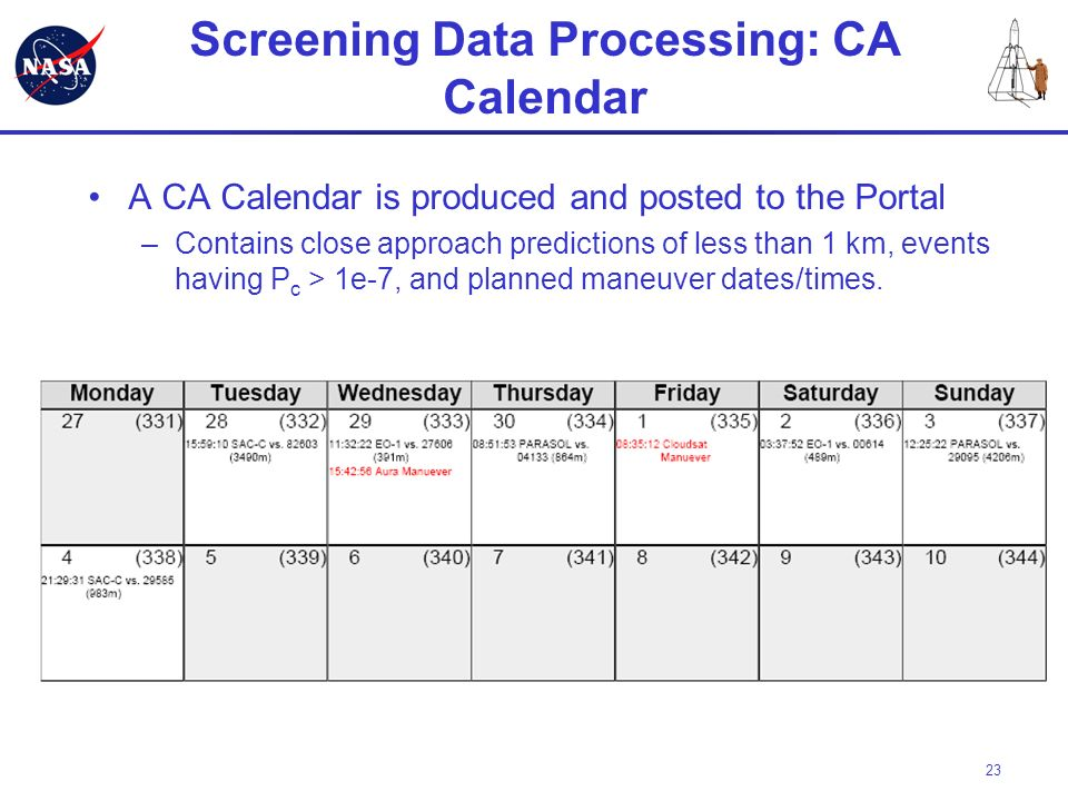 Screening Data Processing: CA Calendar