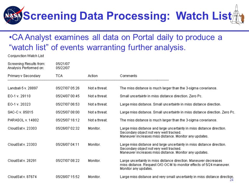 Screening Data Processing: Watch List