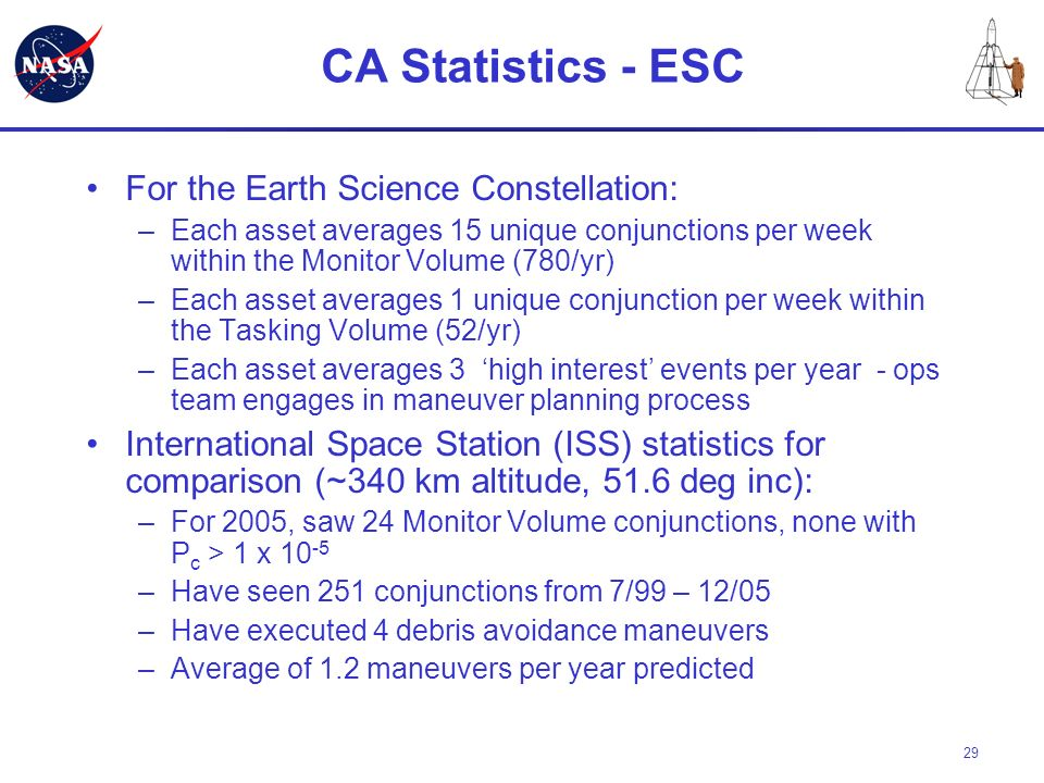 CA Statistics - ESC For the Earth Science Constellation: