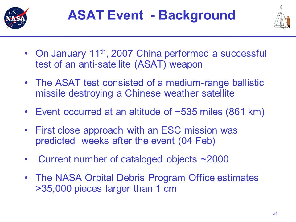 ASAT Event - Background