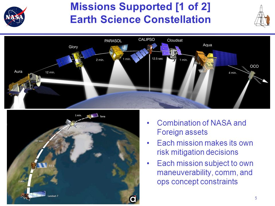 Missions Supported [1 of 2] Earth Science Constellation