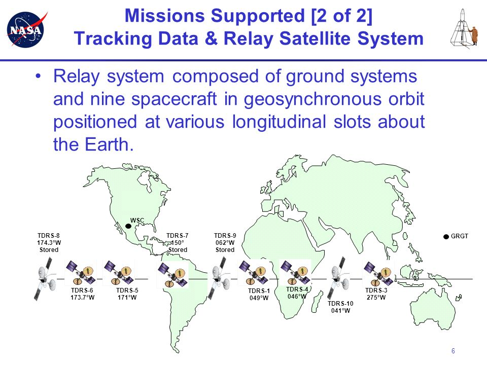 Missions Supported [2 of 2] Tracking Data & Relay Satellite System