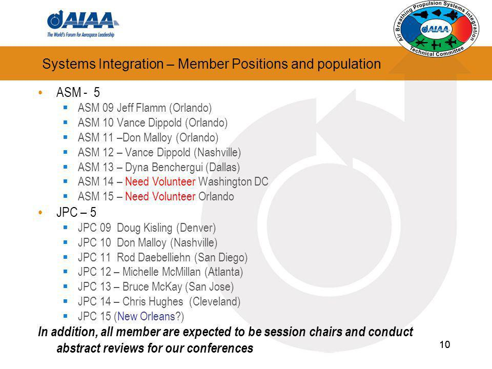 Systems Integration – Member Positions and population