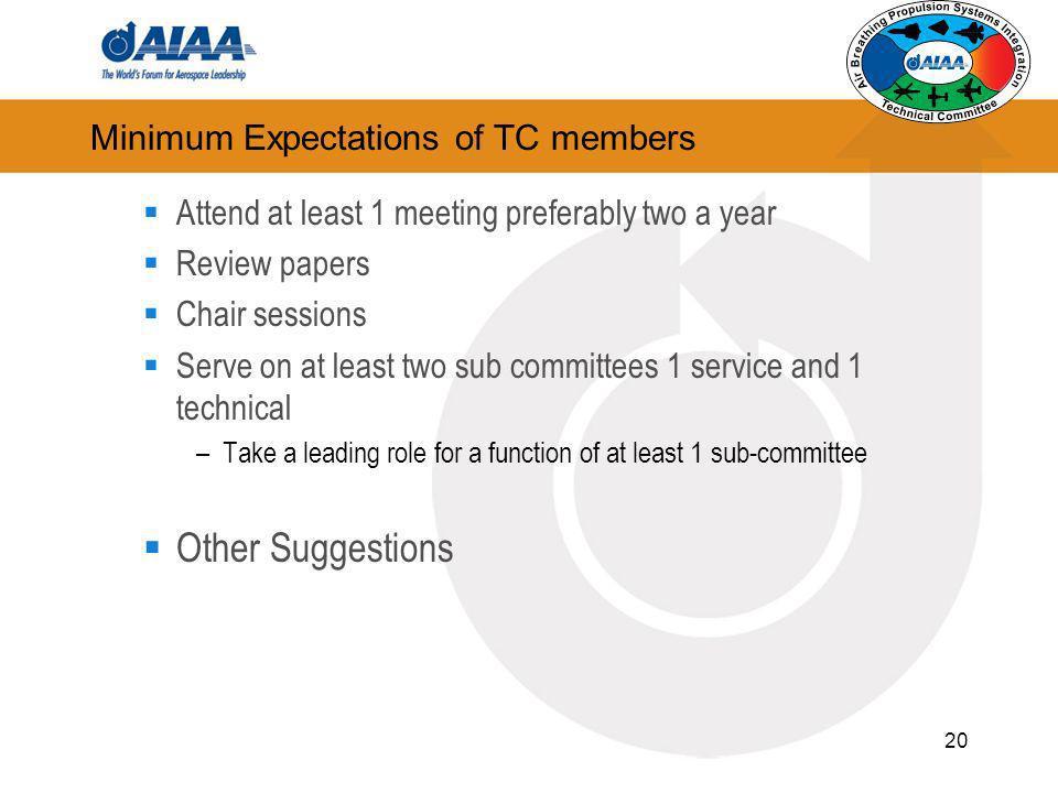 Minimum Expectations of TC members
