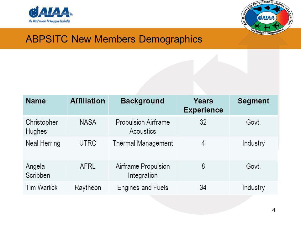ABPSITC New Members Demographics