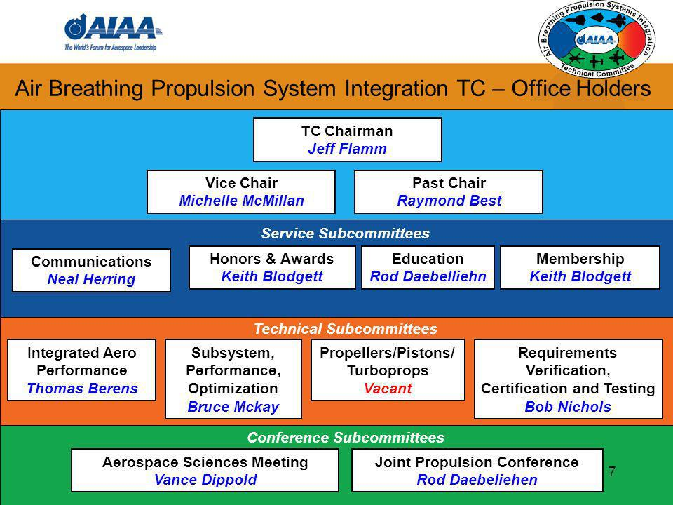 Air Breathing Propulsion System Integration TC – Office Holders