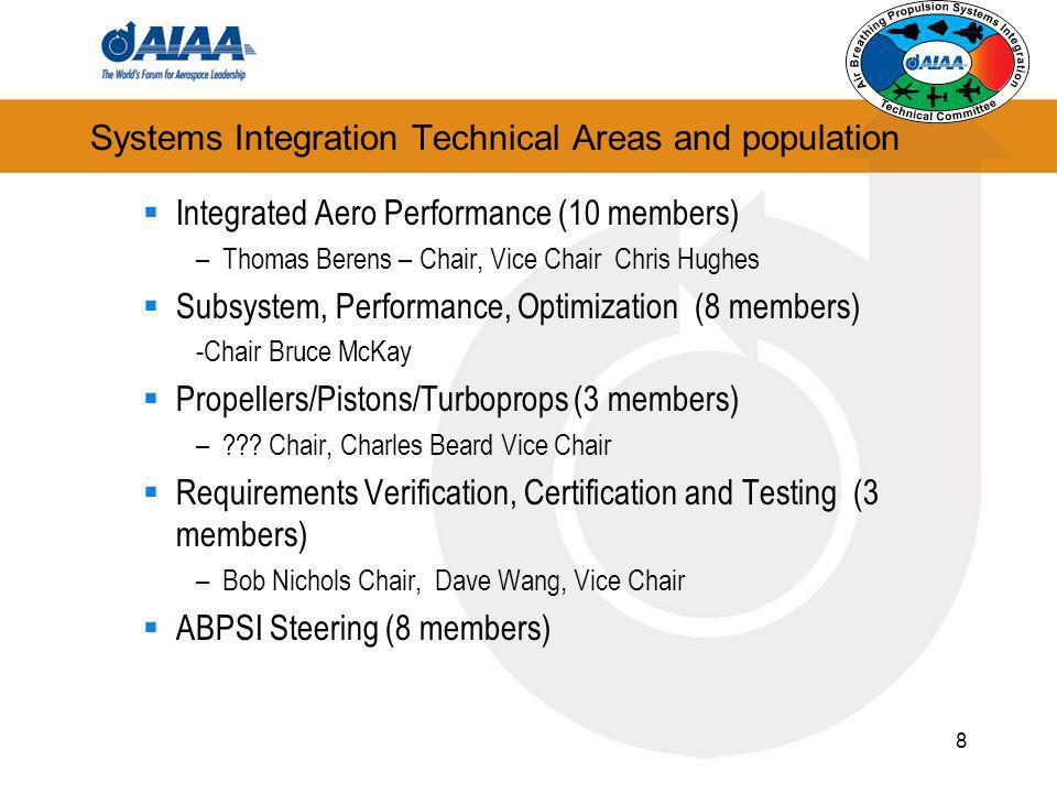 Systems Integration Technical Areas and population