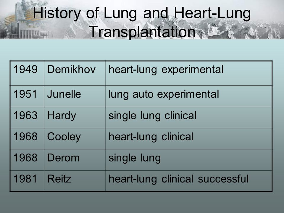 heart transplant dating sites In 2016, there were 3,191 heart transplants performed nationally hear the story of a heart transplant recipient register to be an organ and tissue donor today.