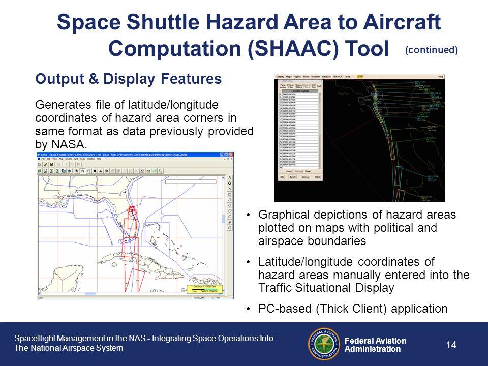 Space Shuttle Hazard Area to Aircraft Computation (SHAAC) Tool