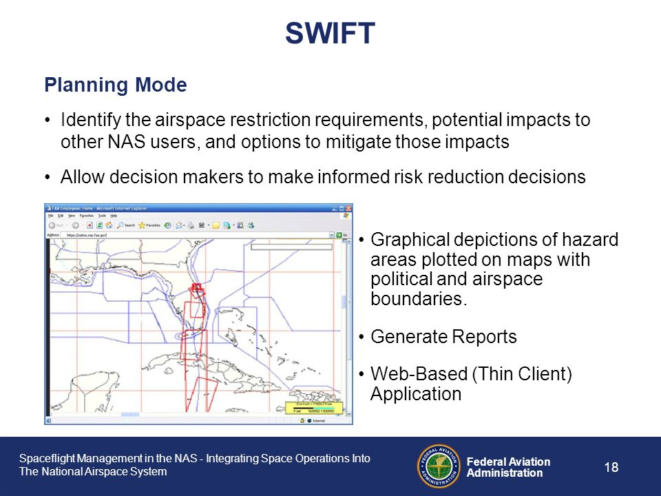SWIFT Planning Mode. Identify the airspace restriction requirements, potential impacts to other NAS users, and options to mitigate those impacts.