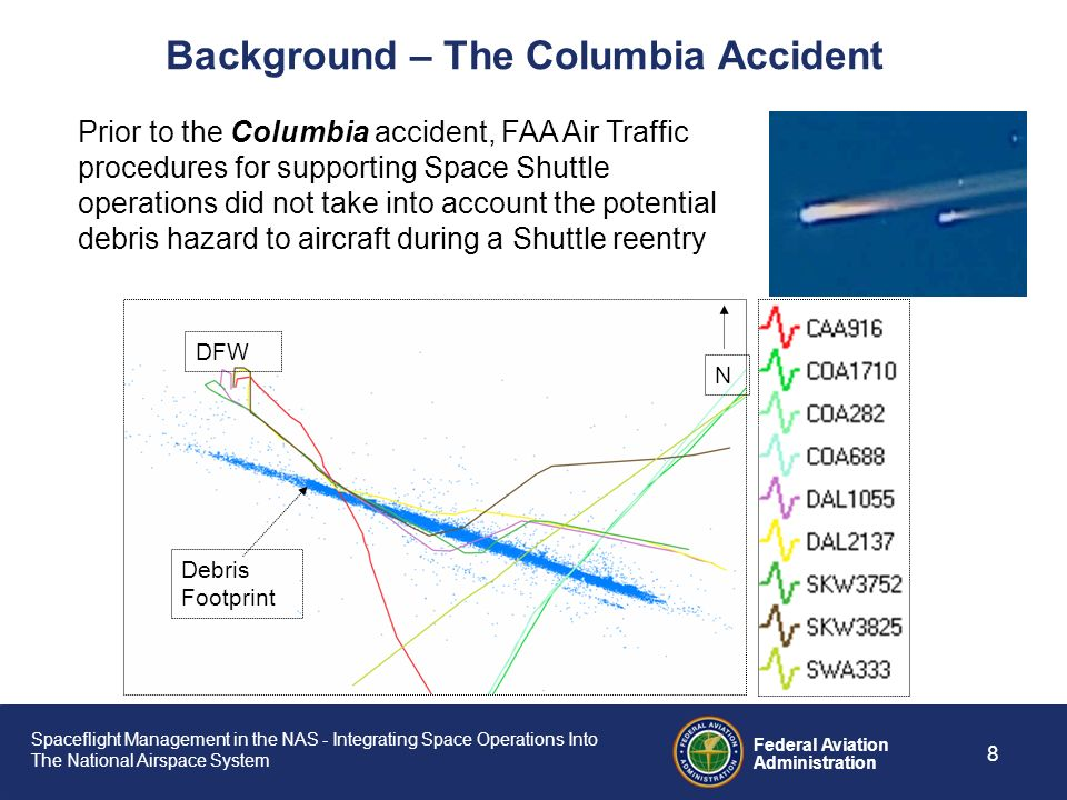 Background – The Columbia Accident