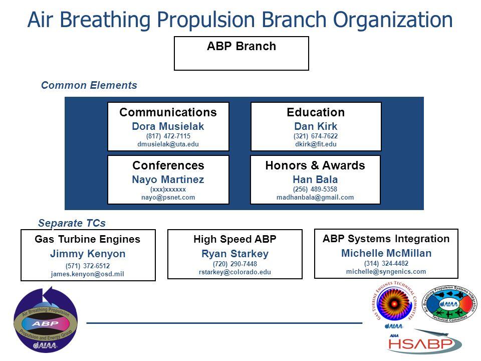 Air Breathing Propulsion Branch Organization