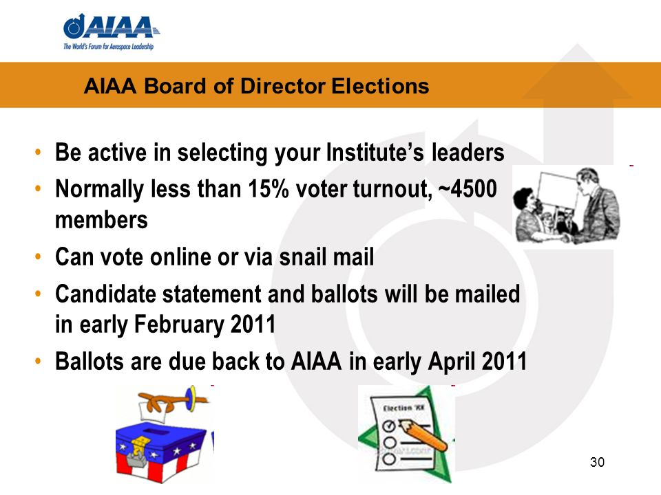 AIAA Board of Director Elections