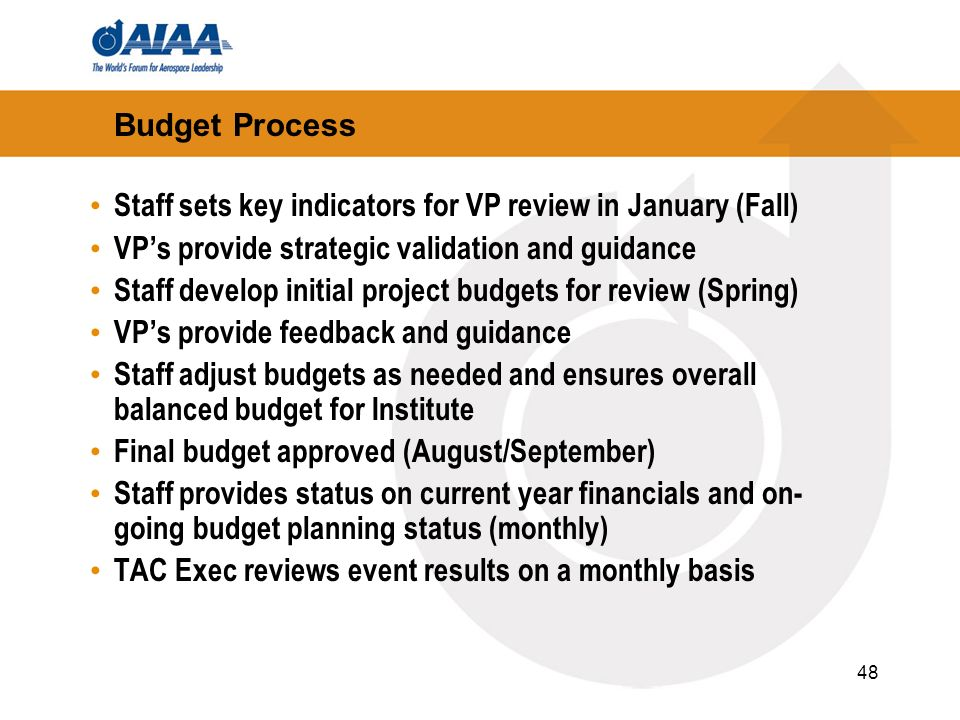 Budget Process Staff sets key indicators for VP review in January (Fall) VP's provide strategic validation and guidance.