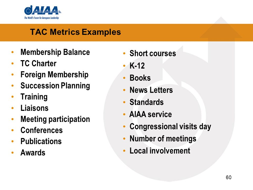 TAC Metrics Examples Membership Balance. TC Charter. Foreign Membership. Succession Planning. Training.