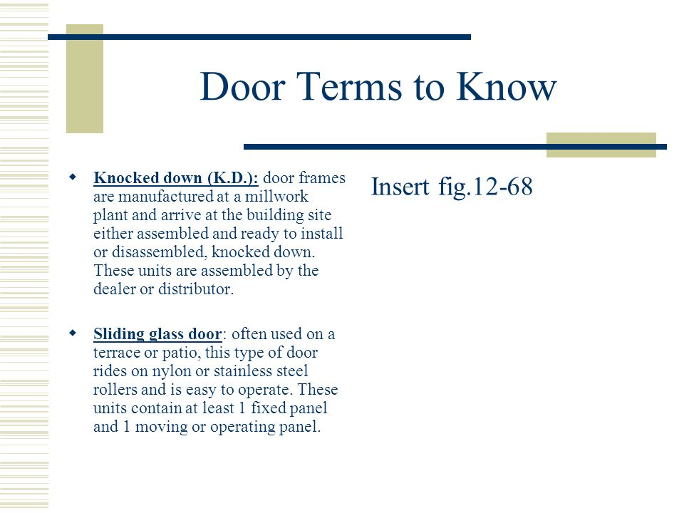 Door Terms to Know Insert fig.12-68