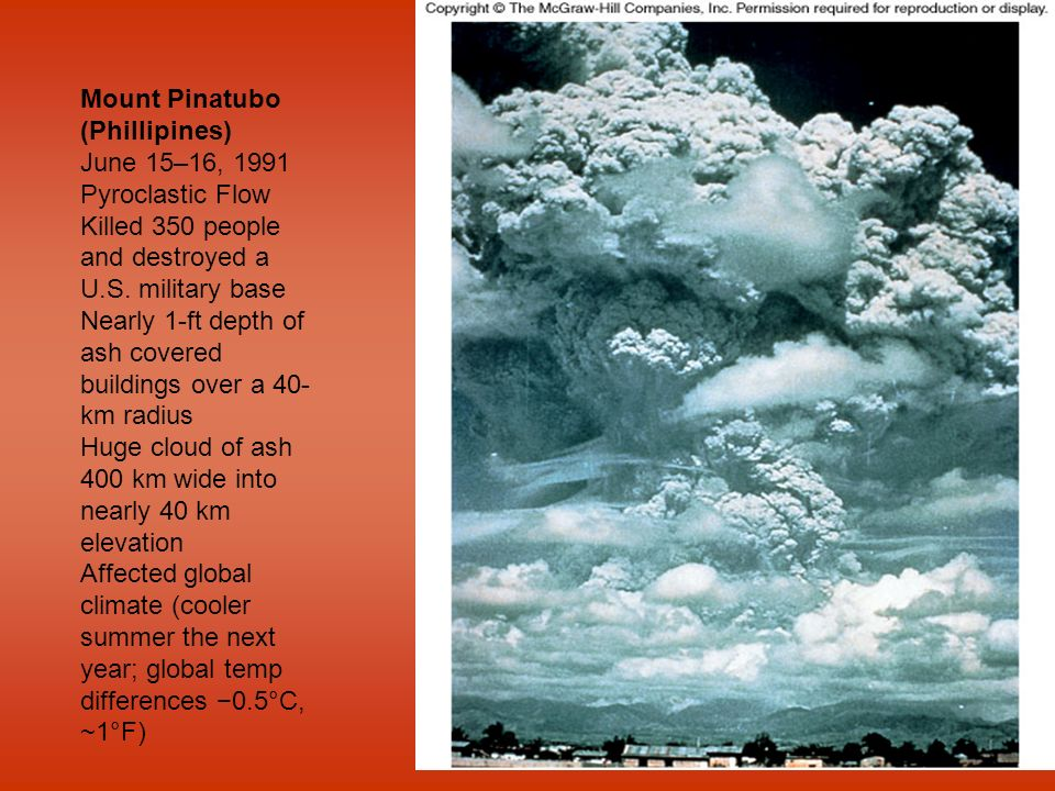 Mount Pinatubo (Phillipines) June 15–16, 1991. Pyroclastic Flow Killed 350 people and destroyed a U.S. military base.